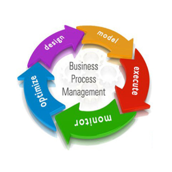 business-process